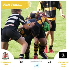 Stow 22nd  November - Full Time